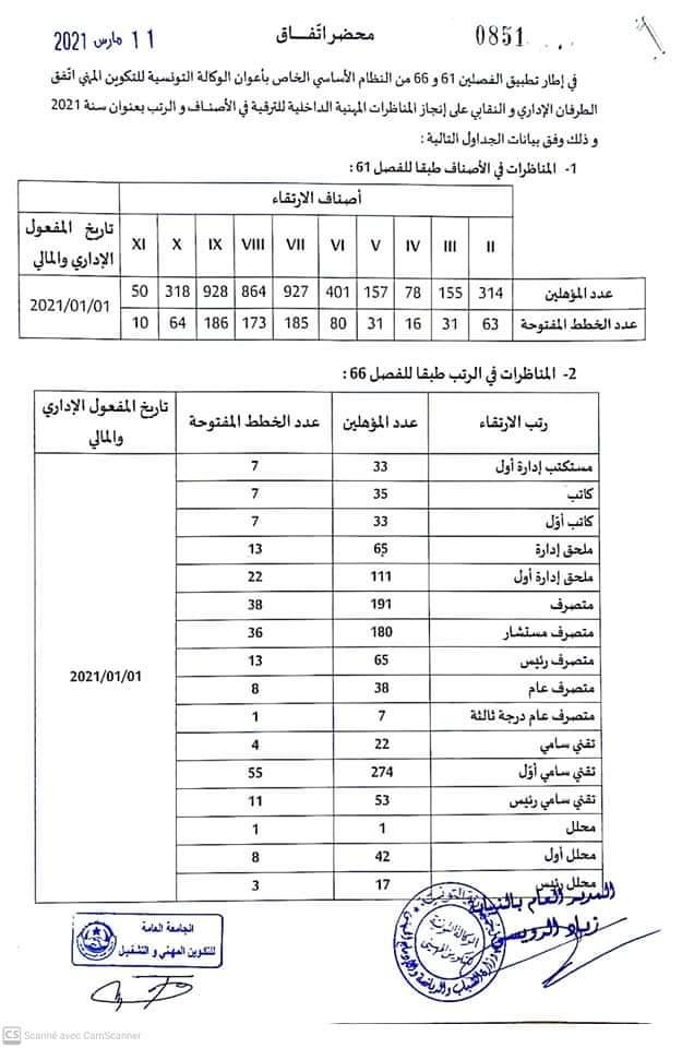 مناظرة الرتب و الاصناف للوكالة التونسية للتكوين المهني