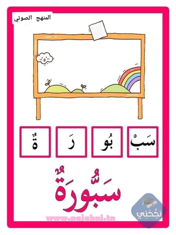 بطاقات تعلّم القراءة من خلال المقاطع والحروف السنة الأولى5 (1)